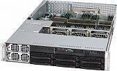 SuperMicro A+ Server AS-2042G-TRF